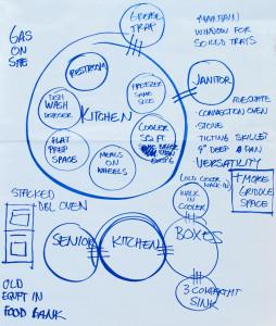 programming_diagram_3