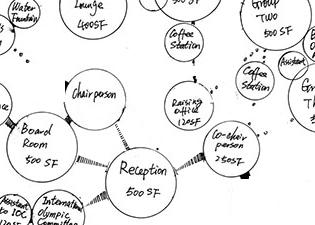Animal Hospital Design in Arizona - programming bubble diagram