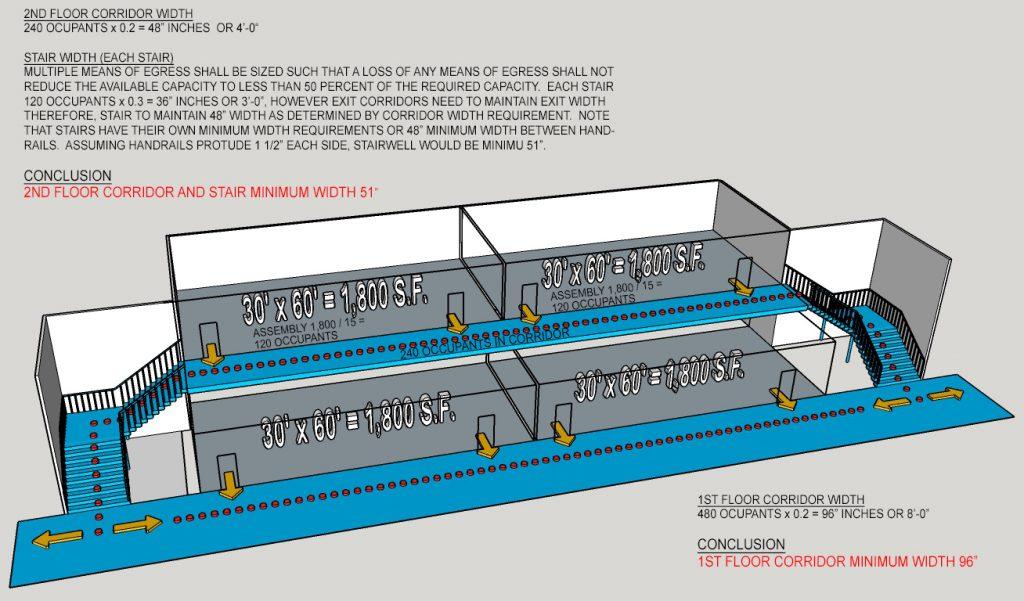 Exit corridor width - Serbin Studio Inc.