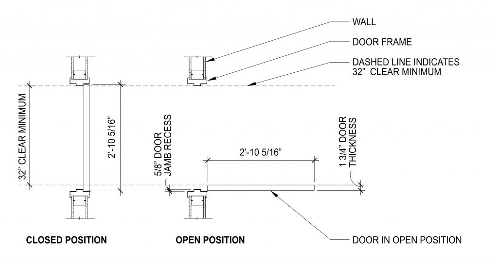 Door size minimum in commercial building